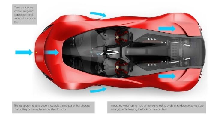 2017 Maserati MC12 Possibly Based on LaFerrari Aliante Spyder by Turin Design Students 15