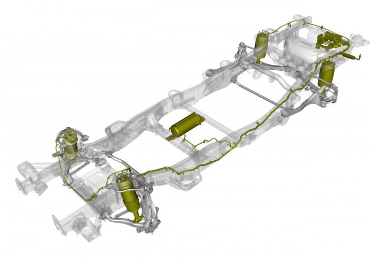 Air Ride Adaptive Suspension