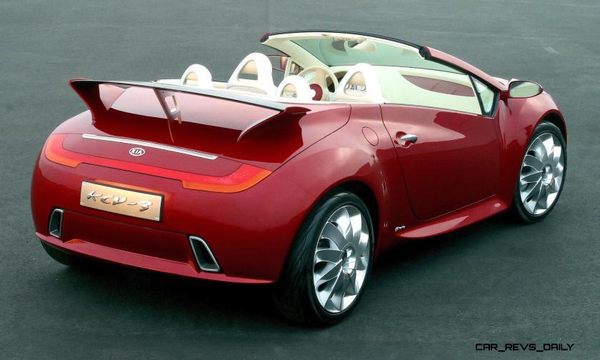 Concept Debrief - 2004 Kia KCV III 1