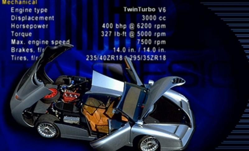 Concept Flashback - 1997 Alfa Romeo Scighera is Mid-Engine Twin-Turbo V6 Hypercar 2