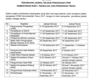 Jadwal dan Lokasi Tes SKD CPNS KEMENRISTEKDIKTI 2018