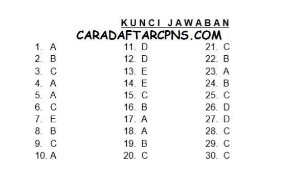 Contoh Soal dan Kunci Jawaban TWK Tes Wawasan Kebangsaan CPNS 2018 2019 PDF