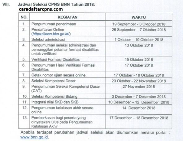 Jadwal seleksi CPNS BNN