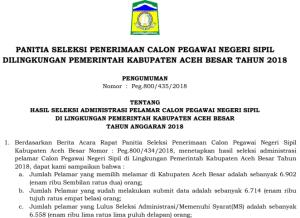 Pengumuman Hasil Tes SKD CPNS Kabupaten Aceh Besar 2018