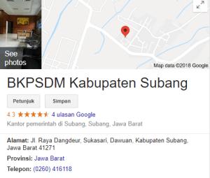 Pengumuman Hasil Tes SKD CPNS Kabupaten Subang 2018