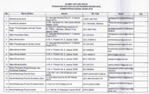 Jadwal dan Lokasi Tes SKD CPNS KEMENAG 2018