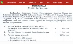 Hasil Akhir Seleksi CPNS Kota Solo / Surakarta 2018