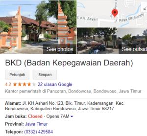 Pengumuman Hasil Tes SKD CPNS Kabupaten Bondowoso 2018