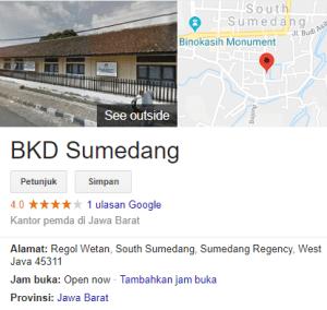 Jadwal dan Lokasi Tes SKD CPNS Kabupaten Sumedang 2018