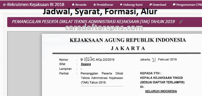 Pendaftaran Cpns 2019 Kejaksaan Lulusan Sma Smk D2 D3 S1 S2 S3