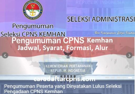 Pengumuman SKD CPNS KEMHAN 2021