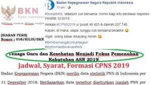 Alokasi Formasi CPNS 2019