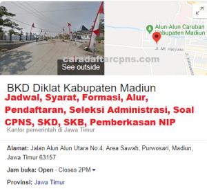 CPNS 2019 Kab Madiun