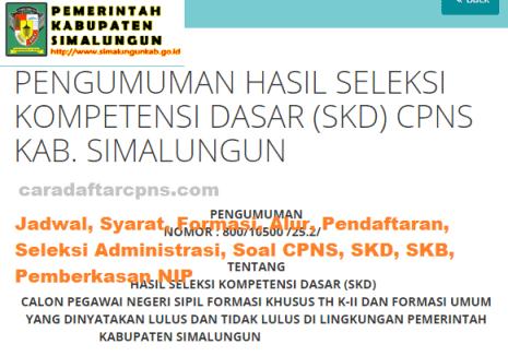 Jadwal Pendaftaran CPNS Kabupaten Simalungun 2021 Lulusan SMA SMK D3 S1 S2