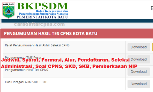 Hasil Seleksi Administrasi CPNS Pemkot Batu 2021