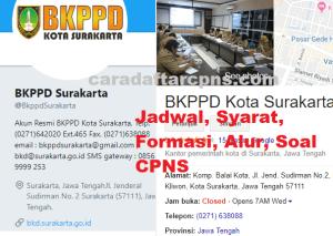 Jadwal Pendaftaran CPNS Pemkot Surakarta 2021 Lulusan SMA SMK D3 S1 S2