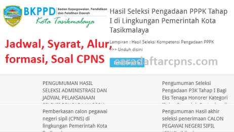 Hasil Seleksi Administrasi CPNS Pemkot Tasikmalaya 2021