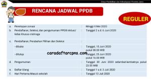 Hasil ppdb SMA SMK Kab Sragen 2020 2021,