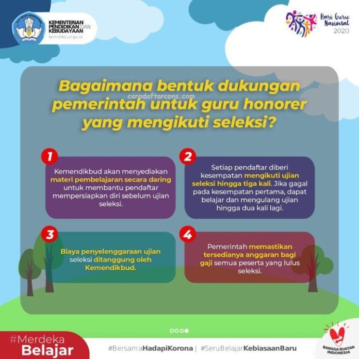 Syarat mendaftar guru P3k PPPK 2021 2022