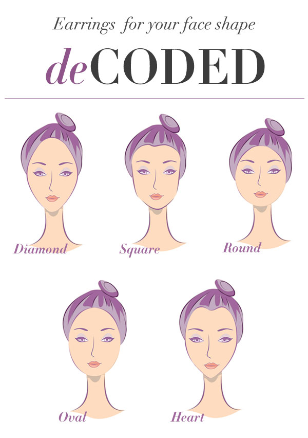 EAR ME OUT Choose Earrings Based On Your Face Shape The