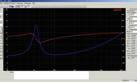 รู้จักกับค่า T/S Parameter