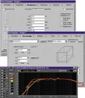 เทคนิค…วิเคราะห์แบบตู้ /กราฟการตอบสนองความถี่ ใน BassBox Pro