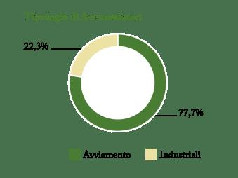 report-CDCNPA