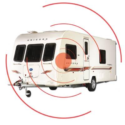 Caravan Alarms