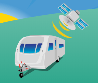 Touring caravan tracking