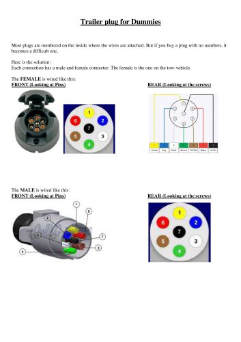 wiring diagram for trailer south africa wiring south african trailer plug wiring diagram wiring diagram on wiring diagram for trailer south africa