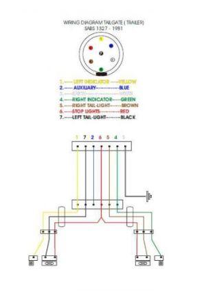 CarCaravan plug colour coding  Forum Topic