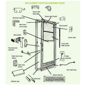CaravansPlus | Spare Parts Diagram  Panorama Door | Locks