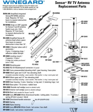 CaravansPlus: Spare Parts Diagram  Winegard Sensar RV