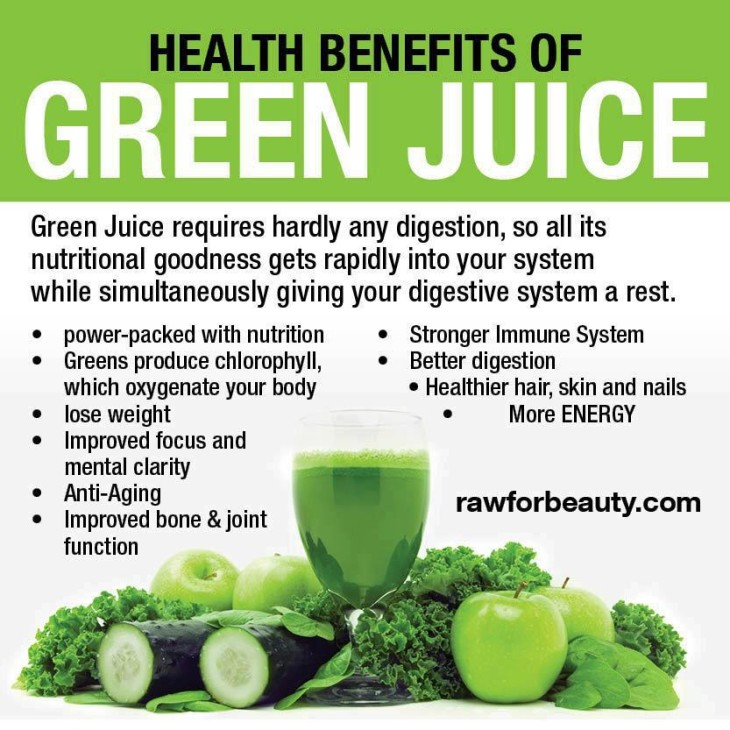 Image Result For What Are The Advantages Of Drinking Green Tea