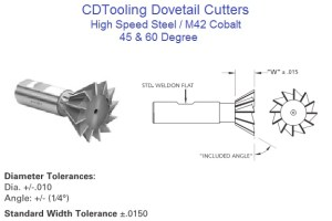 Dovetail Cutters 45 Degree, 60 Degree, High Speed Steel