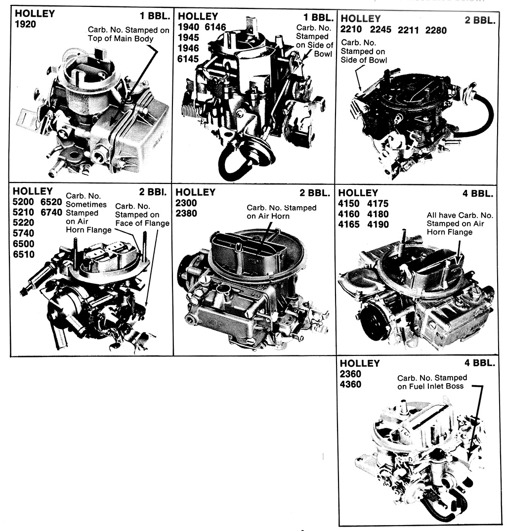 Holley Carburetor Applications List