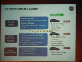 Fiat Linea and Grande Punto 2012 New Models (10)