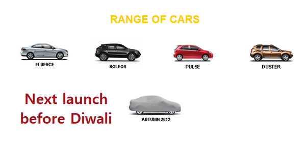Renault Scala Launch By Diwali