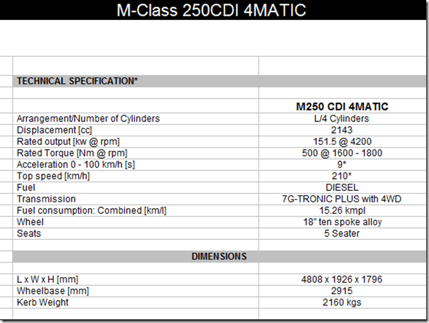 Mercedes-M-CLass Technical Specifications