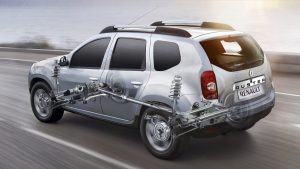 2015 Renault Duster Features (1)