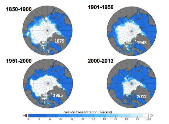Sea ice cover maps for the annual minimum in September, for the periods 1850-1900, 1901-1950, 1951-2000, and 2001-2013. The maps show the sea ice extent in the lowest minimum during each period, which are: 1879, 1943, 1995, and 2012.