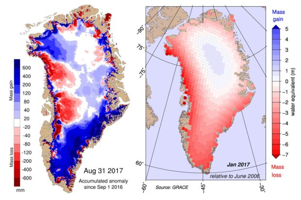 Left: Map showing the difference between the annual SMB this year compared with the 1981-2010 period (in mm of ice melt). Blue shows more ice gain than average and red shows more ice loss than average. Right: Map of total mass change (in metres of ice melt) between June 2006 and January 2017. Red shading indicates mass loss and blue shows gains. Credit: DMI Polar Portal.