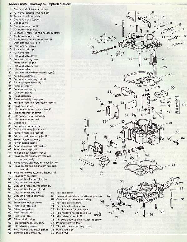 Holley 4 Barrel Vacuum Diagram