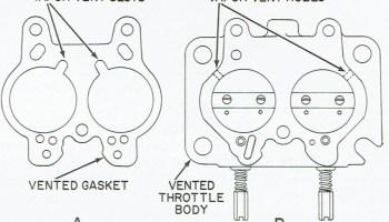 Carburetor Percolation, Heat Soak and Flooding - Mikes