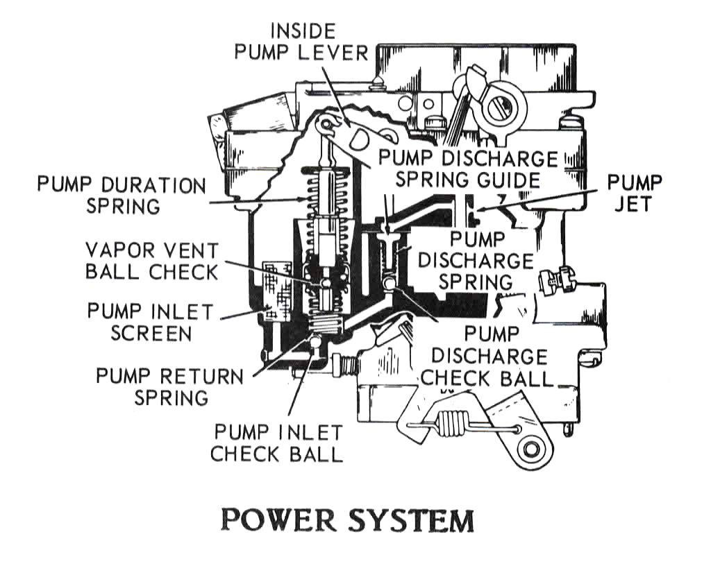 Wrg 2bbl Rochester Electric Choke Wiring Diagram