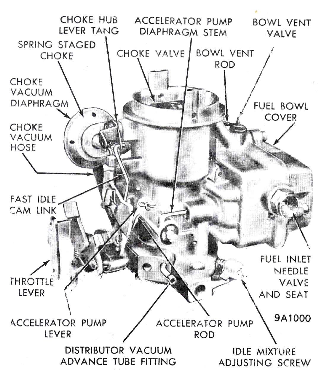 29 Holley 650 Carburetor Diagram
