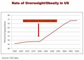 URGENT: ACTION NEEDED ON DIETARY GUIDELINES FOR AMERICANS!