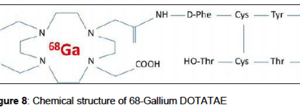 Gallium-68 DOTA-TATE (chemical structure)