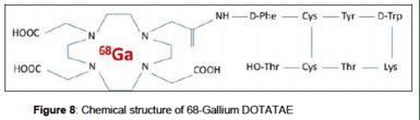 Gallium-68 DOTA-TATE chemical structure