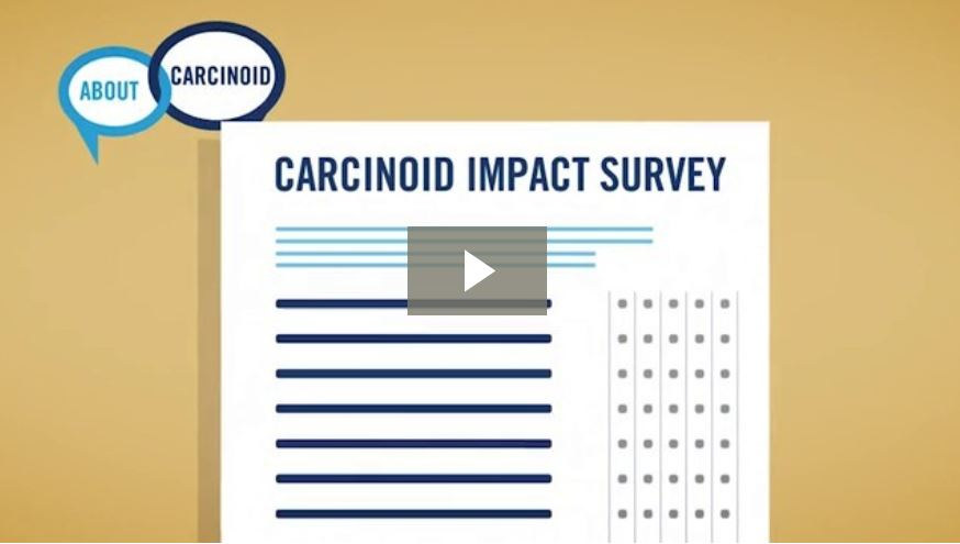Carcinoid Syndrome Impact Survey